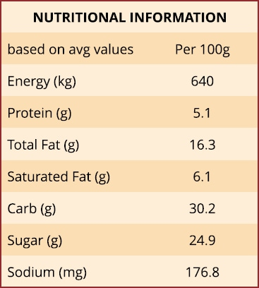 Raspberry Cheesecake Nutritional Information