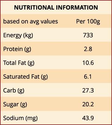 Tiramisu Nutritional Information